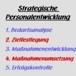 Hintergrund: Strategische Personalentwicklung