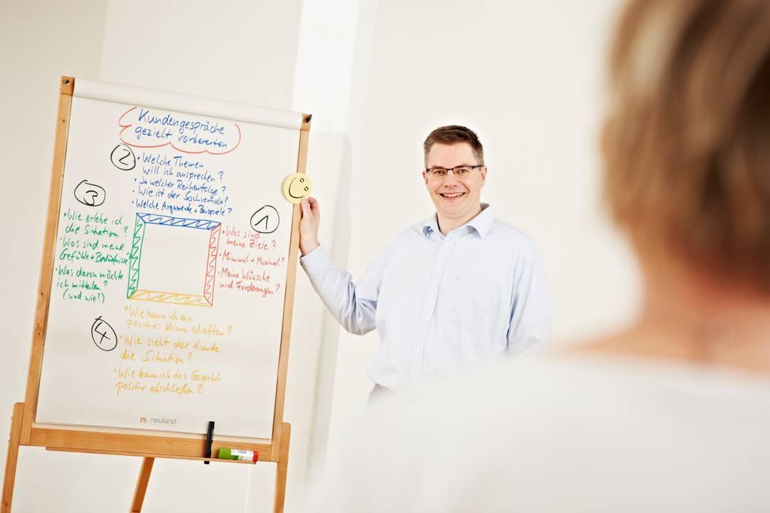 Vorbereitung auf Kundengespräche